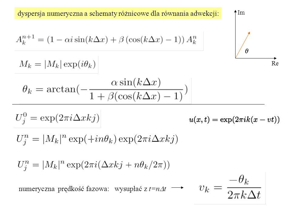 dyspersja numeryczna a schematy różnicowe dla równania adwekcji:  numeryczna prędkość fazowa: wysupłać z t=n  t Re Im
