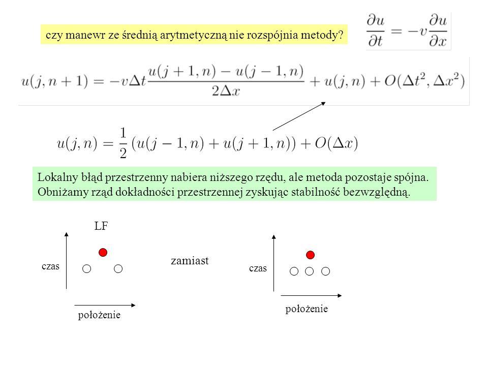 czy manewr ze średnią arytmetyczną nie rozspójnia metody.