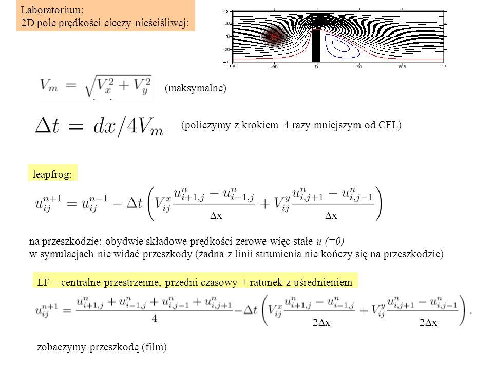 Laboratorium: 2D pole prędkości cieczy nieściśliwej: na przeszkodzie: obydwie składowe prędkości zerowe więc stałe u (=0) w symulacjach nie widać przeszkody (żadna z linii strumienia nie kończy się na przeszkodzie) leapfrog: LF – centralne przestrzenne, przedni czasowy + ratunek z uśrednieniem  x zobaczymy przeszkodę (film) (maksymalne) (policzymy z krokiem 4 razy mniejszym od CFL) xx xx  x