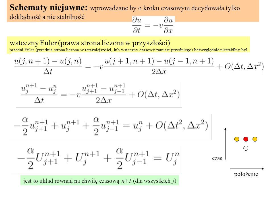 Schematy niejawne: wprowadzane by o kroku czasowym decydowała tylko dokładność a nie stabilność wsteczny Euler (prawa strona liczona w przyszłości) przedni Euler (przednia strona liczona w teraźniejszości, lub wsteczny czasowy zamiast przedniego) bezwzględnie niestabilny był położenie czas jest to układ równań na chwilę czasową n+1 (dla wszystkich j)