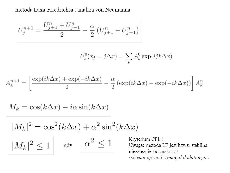 metoda Laxa-Friedrichsa : analiza von Neumanna gdy Kryterium CFL .