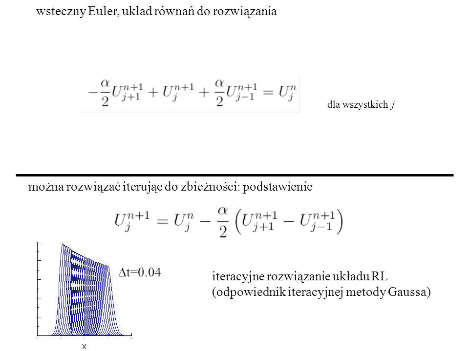 wsteczny Euler, układ równań do rozwiązania można rozwiązać iterując do zbieżności: podstawienie  t=0.04 iteracyjne rozwiązanie układu RL (odpowiednik iteracyjnej metody Gaussa) dla wszystkich j