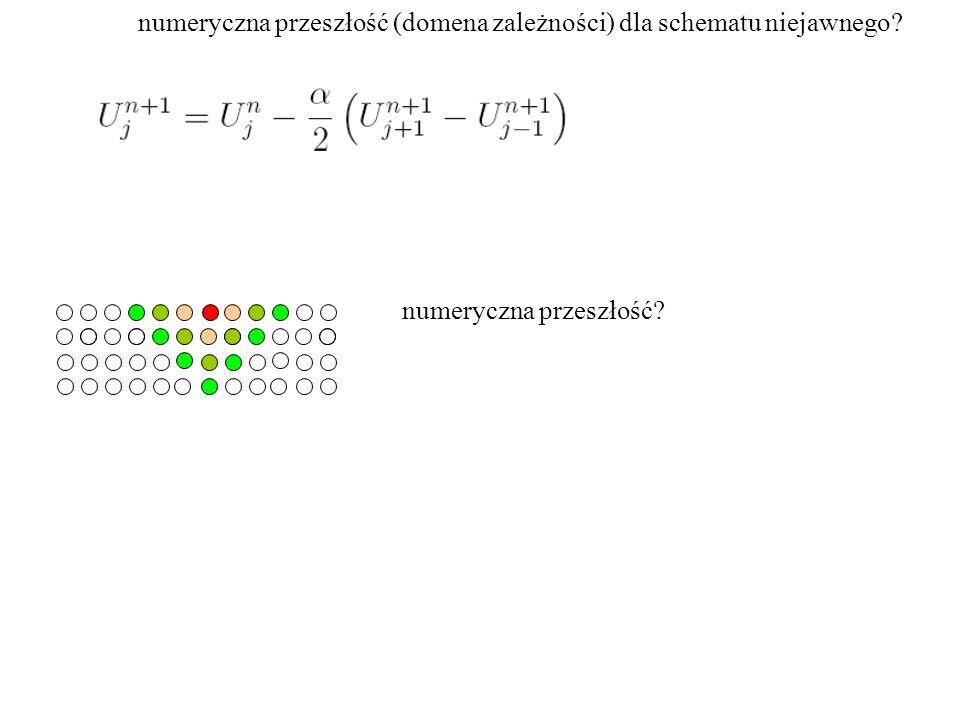 numeryczna przeszłość (domena zależności) dla schematu niejawnego? numeryczna przeszłość?