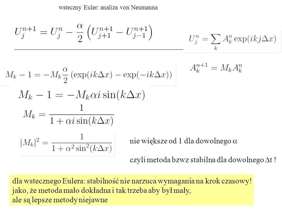 nie większe od 1 dla dowolnego  czyli metoda bzwz stabilna dla dowolnego  t .