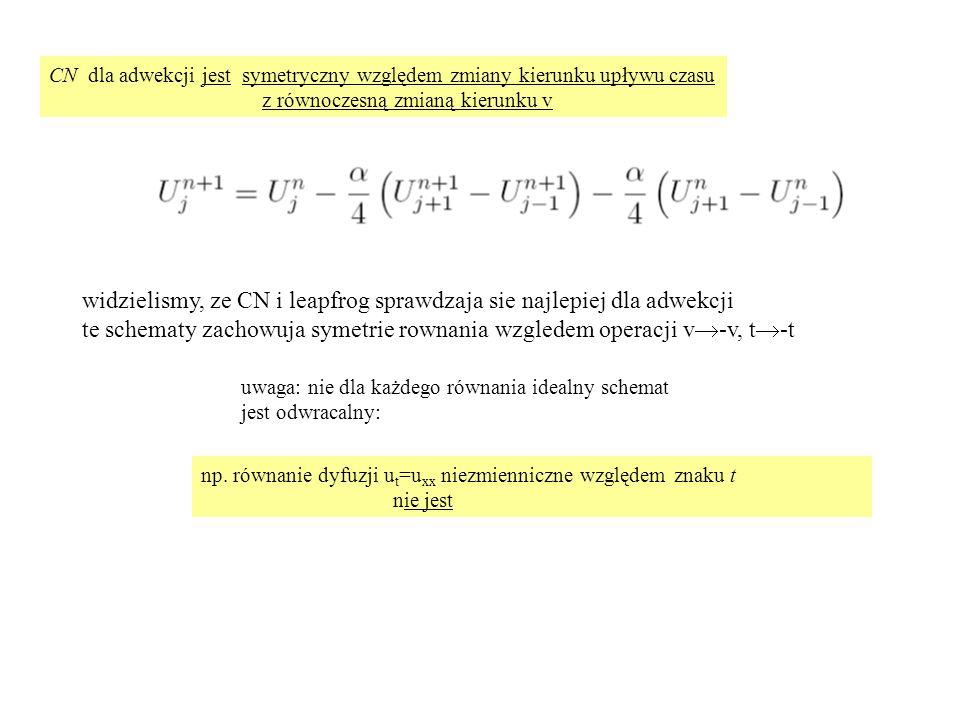 np. równanie dyfuzji u t =u xx niezmienniczne względem znaku t nie jest uwaga: nie dla każdego równania idealny schemat jest odwracalny: CN dla adwekc