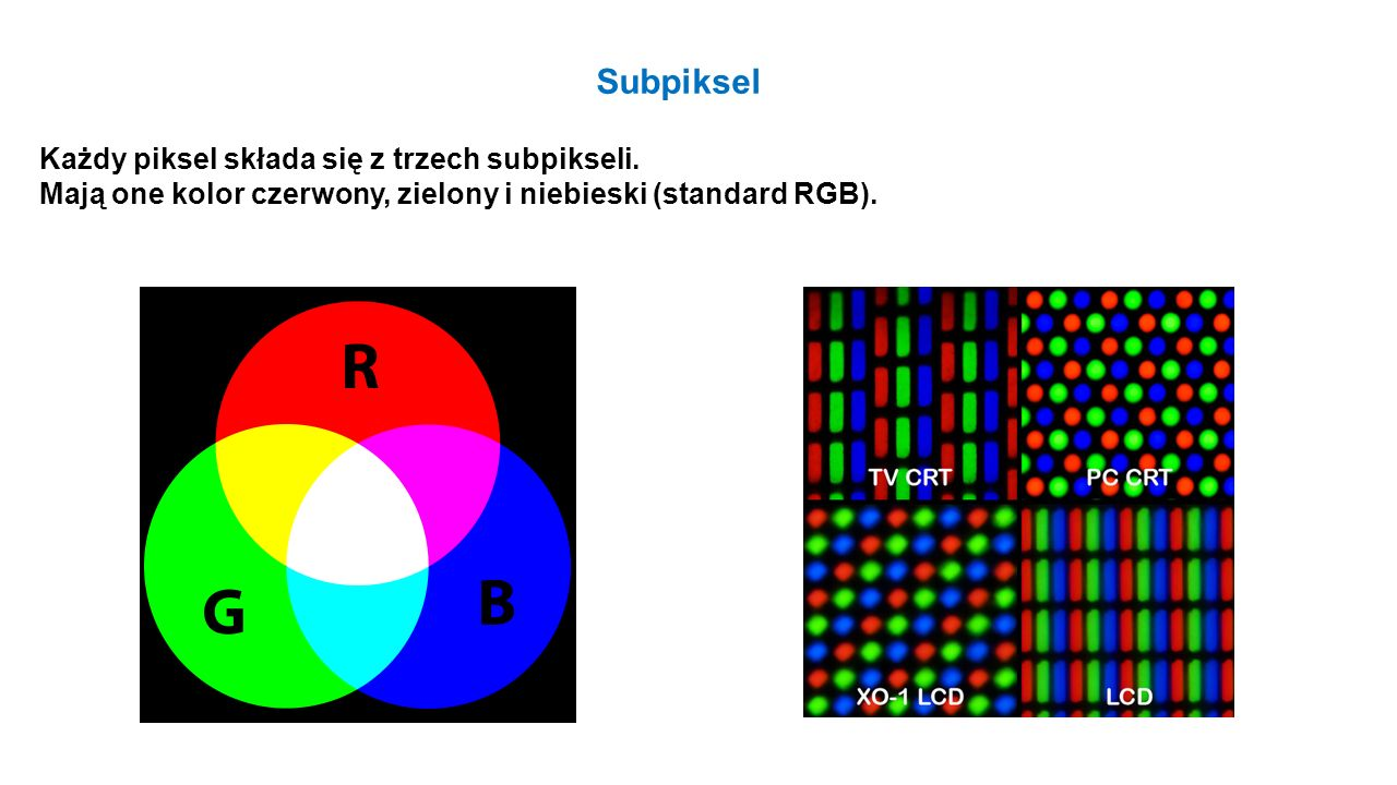 Subpiksel Każdy piksel składa się z trzech subpikseli. Mają one kolor czerwony, zielony i niebieski (standard RGB).