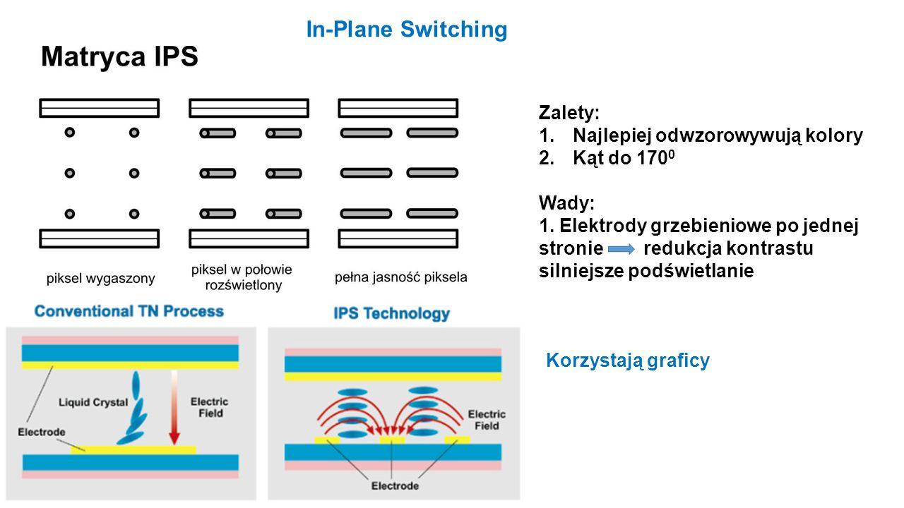 In-Plane Switching Zalety: 1.Najlepiej odwzorowywują kolory 2.Kąt do 170 0 Wady: 1. Elektrody grzebieniowe po jednej stronie redukcja kontrastu silnie