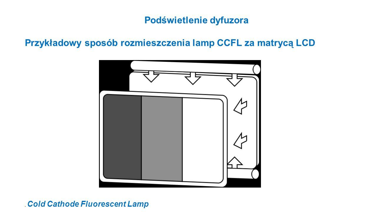 Podświetlenie dyfuzora Przykładowy sposób rozmieszczenia lamp CCFL za matrycą LCD. Cold Cathode Fluorescent Lamp