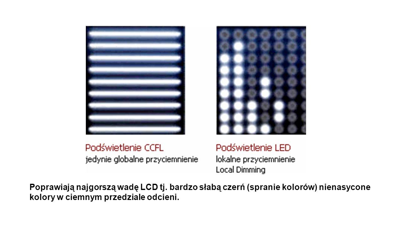 Poprawiają najgorszą wadę LCD tj. bardzo słabą czerń (spranie kolorów) nienasycone kolory w ciemnym przedziale odcieni.