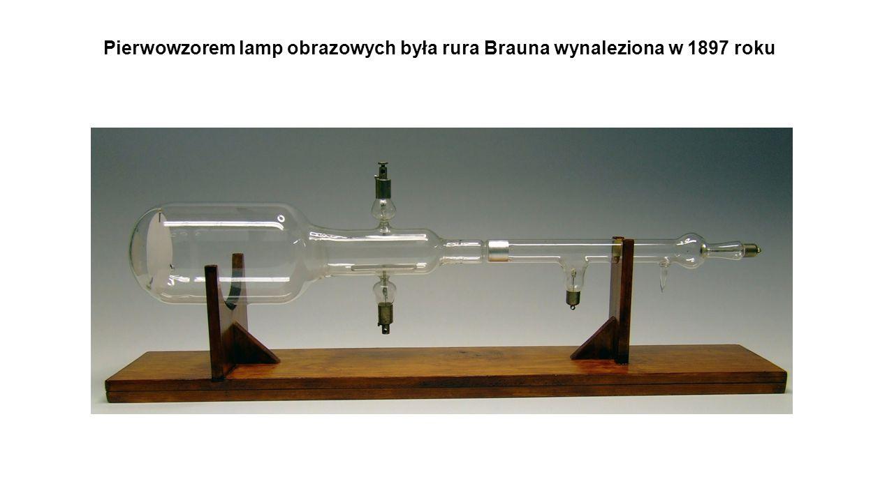 Ekrany ciekłokrystaliczne Wyświetlacz ciekłokrystaliczny, LCD (Liquid Crystal Display) – urządzenie wyświetlające obraz, którego zasada działania oparta jest na zmianie polaryzacji światła na skutek zmian orientacji cząsteczek ciekłego kryształu pod wpływem przyłożonego pola elektrycznego.