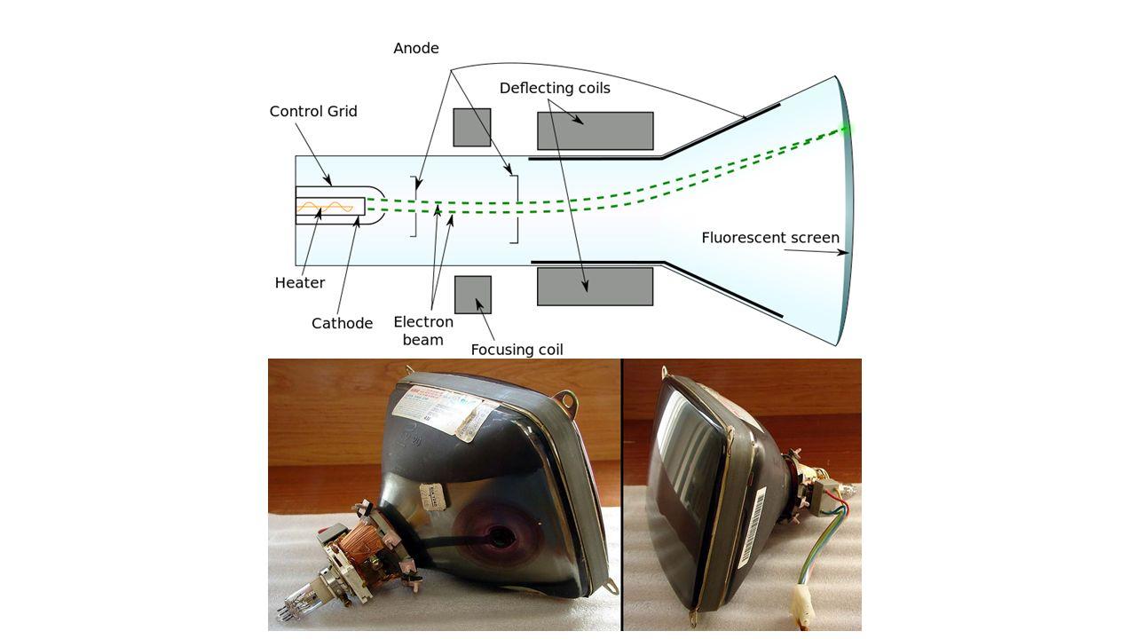 """większa masa niż panele LCD większe zużycie prądu niż LCD duże trudności techniczne przy budowie ekranów plazmowych małych rozmiarów (<30 ) tendencja do nierównomiernego wypalania luminoforu, zwłaszcza przy wyświetlaniu statycznego obrazu aby uniknąć efektu nierównomiernego wypalania wyświetla się na ekranie """"śnieg lub specjalnie spreparowany obraz przez kilka sekund na godzinę wiele telewizorów plazmowych ma specjalną funkcję (np."""