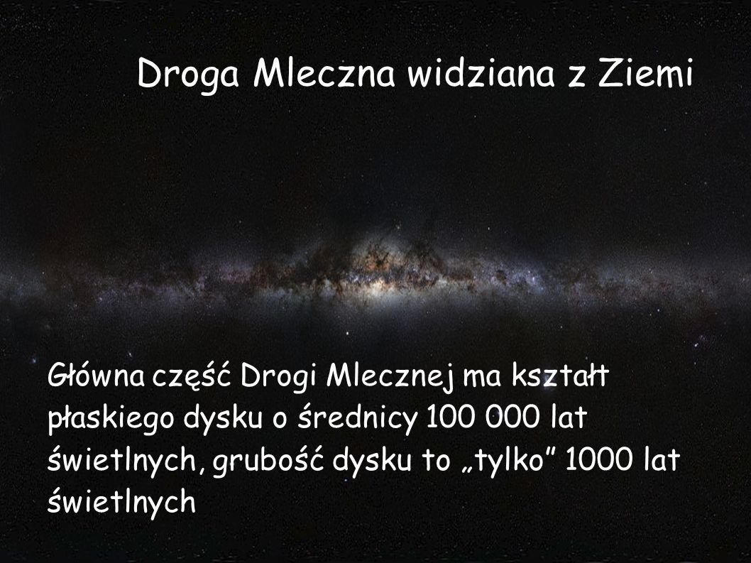 """Droga Mleczna widziana z Ziemi Główna część Drogi Mlecznej ma kształt płaskiego dysku o średnicy 100 000 lat świetlnych, grubość dysku to """"tylko 1000 lat świetlnych"""