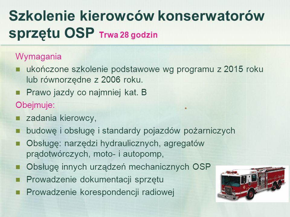 Szkolenie kierujących działaniem ratowniczym dla członków OSP Minimum 3-letni okres od uzyskania wyszkolenia uprawniającego do udziału w działaniach ratowniczych Ukończone szkolenie podstawowe wg programu z 2015 roku lub równorzędnych Grupa maks.