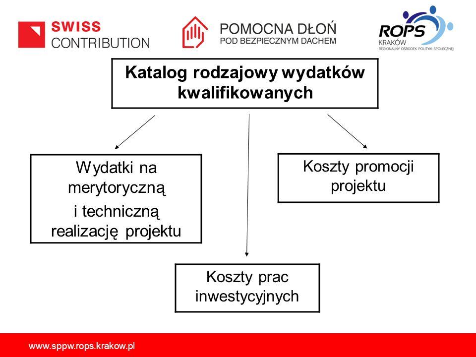 www.sppw.rops.krakow.pl Katalog rodzajowy wydatków kwalifikowanych Wydatki na merytoryczną i techniczną realizację projektu Koszty promocji projektu Koszty prac inwestycyjnych