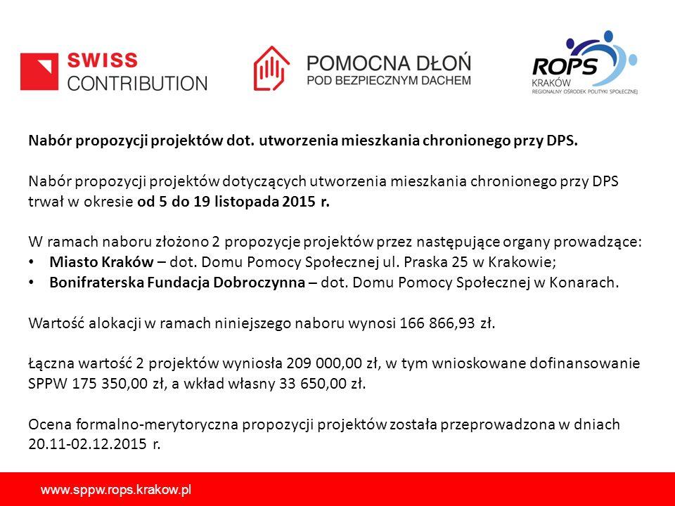www.sppw.rops.krakow.pl Nabór propozycji projektów dot. utworzenia mieszkania chronionego przy DPS. Nabór propozycji projektów dotyczących utworzenia