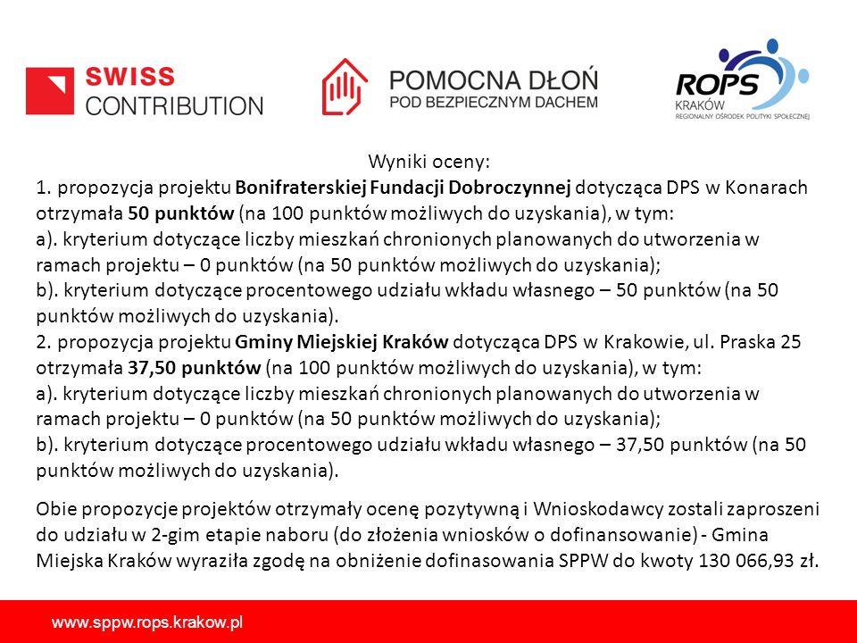 www.sppw.rops.krakow.pl Wyniki oceny: 1. propozycja projektu Bonifraterskiej Fundacji Dobroczynnej dotycząca DPS w Konarach otrzymała 50 punktów (na 1