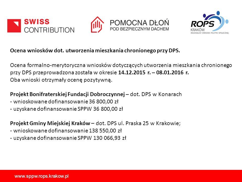 www.sppw.rops.krakow.pl Ocena wniosków dot. utworzenia mieszkania chronionego przy DPS. Ocena formalno-merytoryczna wniosków dotyczących utworzenia mi