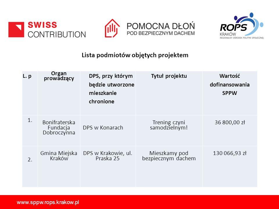 www.sppw.rops.krakow.pl Lista podmiotów objętych projektem L. p Organ prowadzący DPS, przy którym będzie utworzone mieszkanie chronione Tytuł projektu