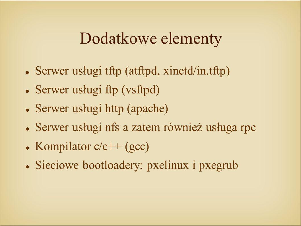 Dodatkowe elementy Serwer usługi tftp (atftpd, xinetd/in.tftp) Serwer usługi ftp (vsftpd) Serwer usługi http (apache) Serwer usługi nfs a zatem również usługa rpc Kompilator c/c++ (gcc) Sieciowe bootloadery: pxelinux i pxegrub