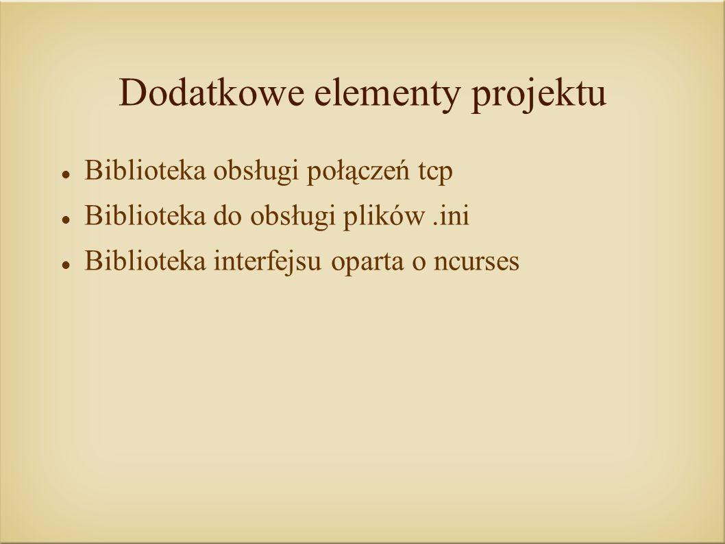 Dodatkowe elementy projektu Biblioteka obsługi połączeń tcp Biblioteka do obsługi plików.ini Biblioteka interfejsu oparta o ncurses