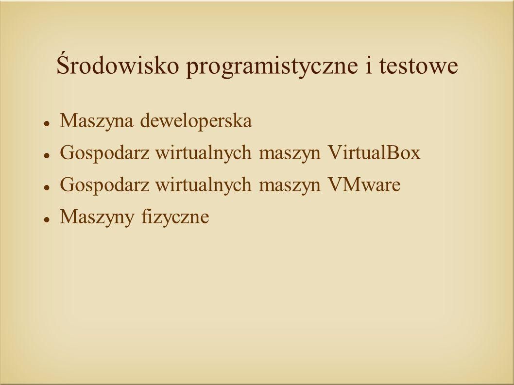Środowisko programistyczne i testowe Maszyna deweloperska Gospodarz wirtualnych maszyn VirtualBox Gospodarz wirtualnych maszyn VMware Maszyny fizyczne