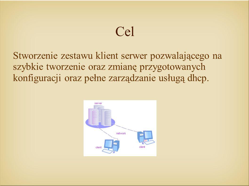 Testy Elementy tui klienta Biblioteka sieciowa Biblioteka ini Biblioteka połączeń tcp Środowisko pxe Serwer Całość zestawu klient serwer