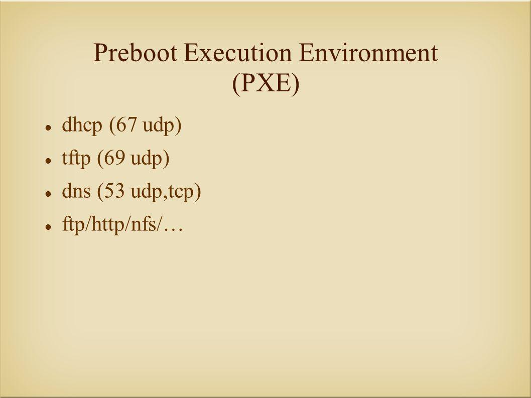 Dodatkowe korzyści Gotowy szkielet wielowątkowego demona usługi sieciowej Biblioteki do wykorzystania przy innych projektach (zestawy elementów tui, biblioteka do obsługi TCP, bilbioteka do obsługi plków.ini)