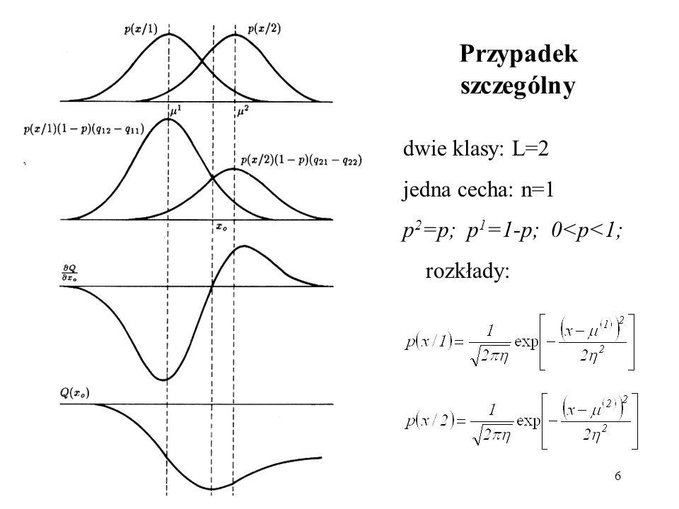 6 Przypadek szczególny dwie klasy: L=2 jedna cecha: n=1 p 2 =p; p 1 =1-p; 0<p<1; rozkłady: