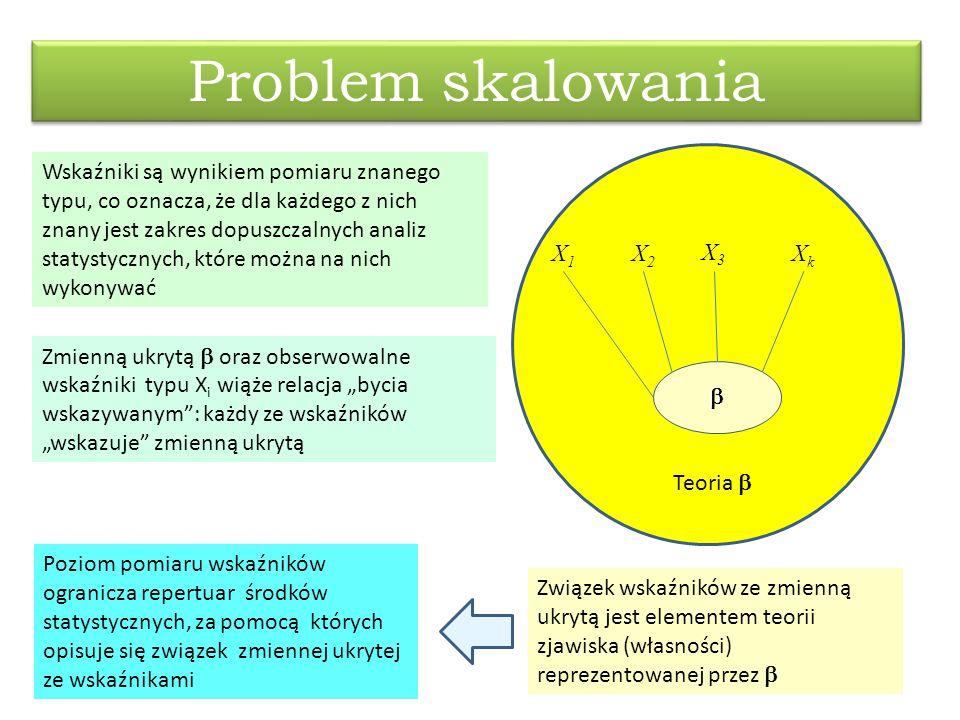""" Problem skalowania Wskaźniki są wynikiem pomiaru znanego typu, co oznacza, że dla każdego z nich znany jest zakres dopuszczalnych analiz statystycznych, które można na nich wykonywać Zmienną ukrytą  oraz obserwowalne wskaźniki typu X i wiąże relacja """"bycia wskazywanym : każdy ze wskaźników """"wskazuje zmienną ukrytą X1X1 X2X2 X3X3 XkXk  Poziom pomiaru wskaźników ogranicza repertuar środków statystycznych, za pomocą których opisuje się związek zmiennej ukrytej ze wskaźnikami Związek wskaźników ze zmienną ukrytą jest elementem teorii zjawiska (własności) reprezentowanej przez  Teoria """