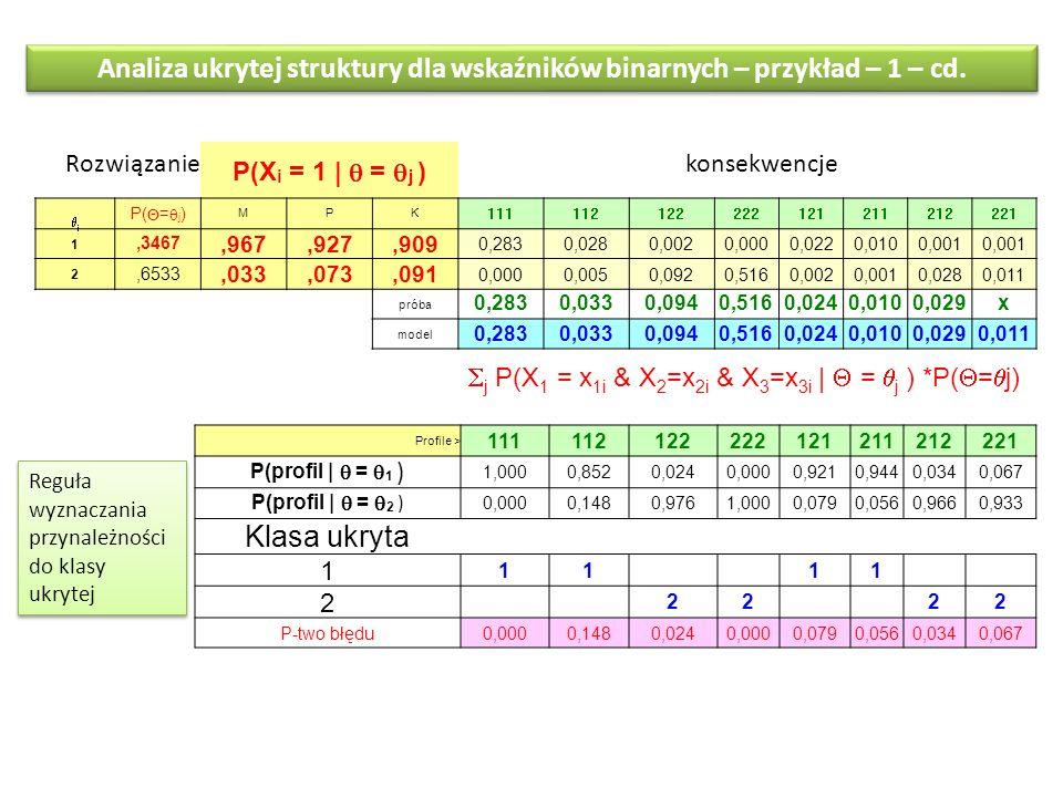 Analiza ukrytej struktury dla wskaźników binarnych – przykład – 1 – cd.