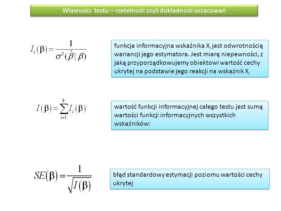 wartość funkcji informacyjnej całego testu jest sumą wartości funkcji informacyjnych wszystkich wskaźników: błąd standardowy estymacji poziomu wartości cechy ukrytej Własności testu – rzetelność czyli dokładność oszacowań funkcja informacyjna wskaźnika X i jest odwrotnością wariancji jego estymatora.