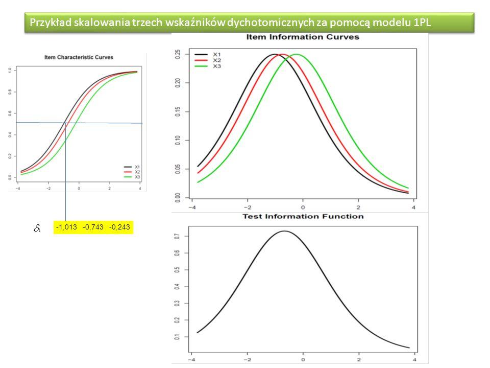 Przykład skalowania trzech wskaźników dychotomicznych za pomocą modelu 1PL  -1,013-0,743-0,243