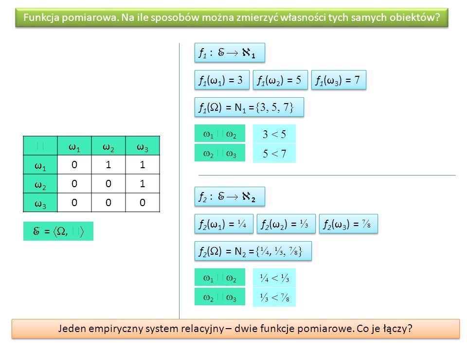 Dwa problemy klasycznej teorii pomiaru I.Problem istnienia II.Problem jednoznaczności Jakie formalne cechy musi mieć empiryczny system relacyjny, aby istniała dla niego funkcja pomiarowa Jeśli dla danego empirycznego systemu relacyjnego istnieje funkcja pomiarowa, to co można zrobić z jej wartościami aby nie utracić informacji o własnościach obiektów Roziązanie obu problemów polegaja na udowodzeniu twierdzeń Twierdzenia dotyczą formalnych własności empirycznego systemu relacyjnego E = ,   I.Jeśli relacja  jest asymetryczna, spójna i przechodnia w , to istnieje funkcja pomiarowa f : E  , gdzie  = , < , taka, że:  i   j  f (  i ) < f (  j ), II.Każdą rosnąca funkcja funkcji f jest również funkcją pomiarową: f(  i ) < f(  j )  g(f (  i )) < g(f(  j ))