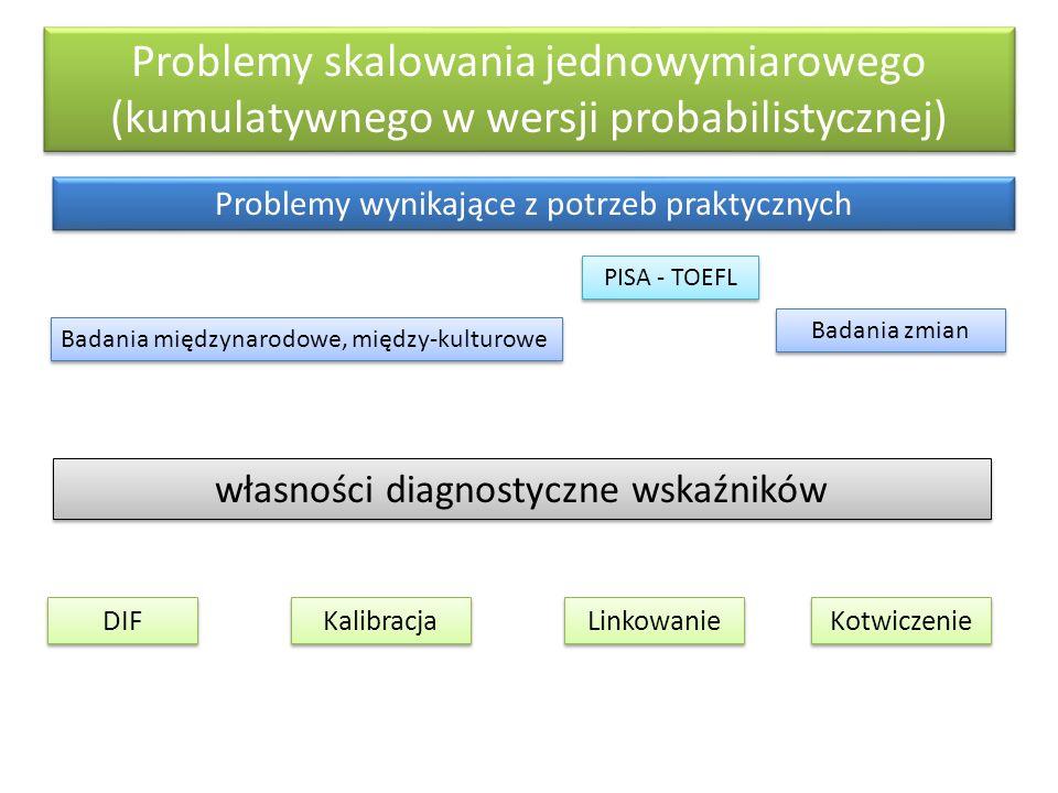 Problemy skalowania jednowymiarowego (kumulatywnego w wersji probabilistycznej) Problemy wynikające z potrzeb praktycznych Badania międzynarodowe, między-kulturowe DIF Kalibracja Badania zmian Linkowanie Kotwiczenie własności diagnostyczne wskaźników PISA - TOEFL