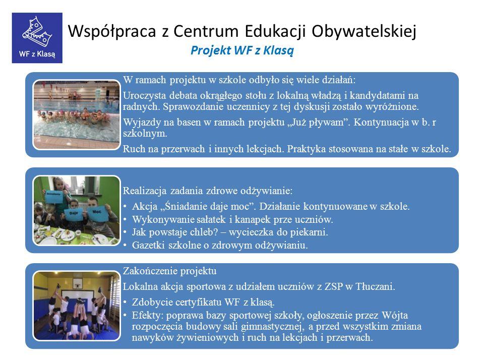 Współpraca z Centrum Edukacji Obywatelskiej Projekt WF z Klasą W ramach projektu w szkole odbyło się wiele działań: Uroczysta debata okrągłego stołu z lokalną władzą i kandydatami na radnych.