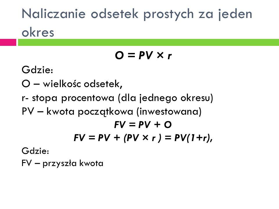 Naliczanie odsetek prostych za jeden okres O = PV × r Gdzie: O – wielkośc odsetek, r- stopa procentowa (dla jednego okresu) PV – kwota początkowa (inw