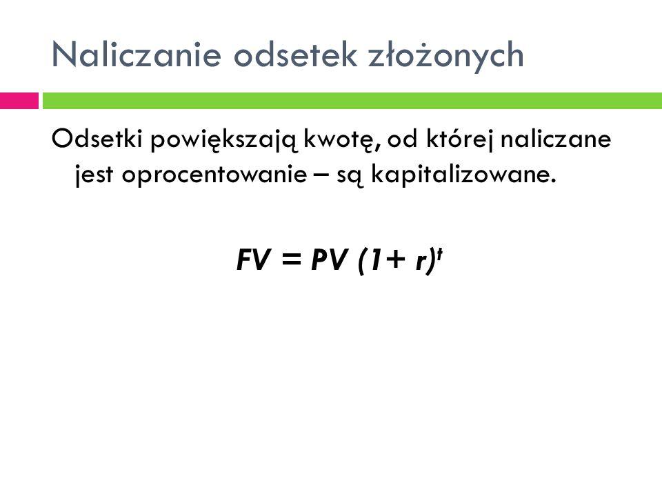 Naliczanie odsetek złożonych Odsetki powiększają kwotę, od której naliczane jest oprocentowanie – są kapitalizowane. FV = PV (1+ r) t