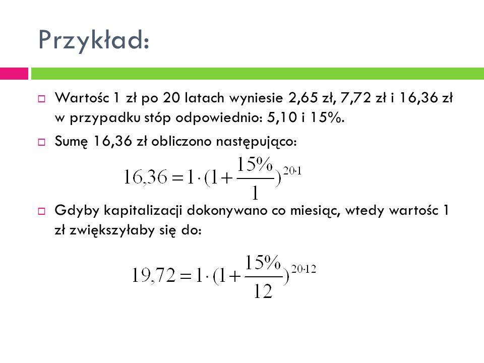 Przykład:  Wartośc 1 zł po 20 latach wyniesie 2,65 zł, 7,72 zł i 16,36 zł w przypadku stóp odpowiednio: 5,10 i 15%.  Sumę 16,36 zł obliczono następu