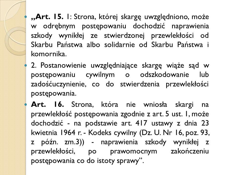 """""""Art. 15."""
