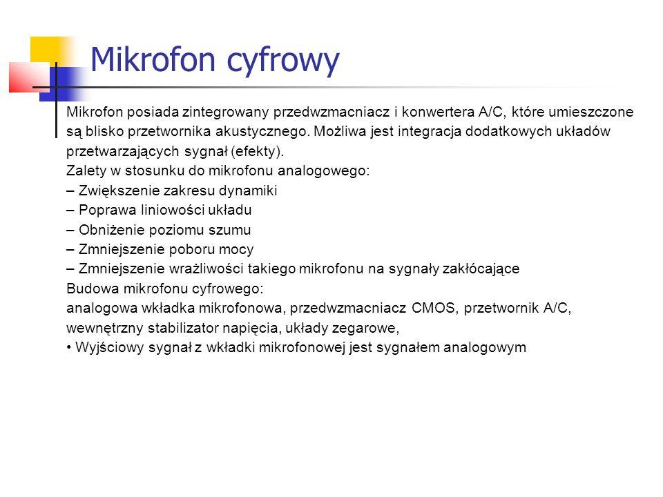 Mikrofon cyfrowy Mikrofon posiada zintegrowany przedwzmacniacz i konwertera A/C, które umieszczone są blisko przetwornika akustycznego. Możliwa jest i