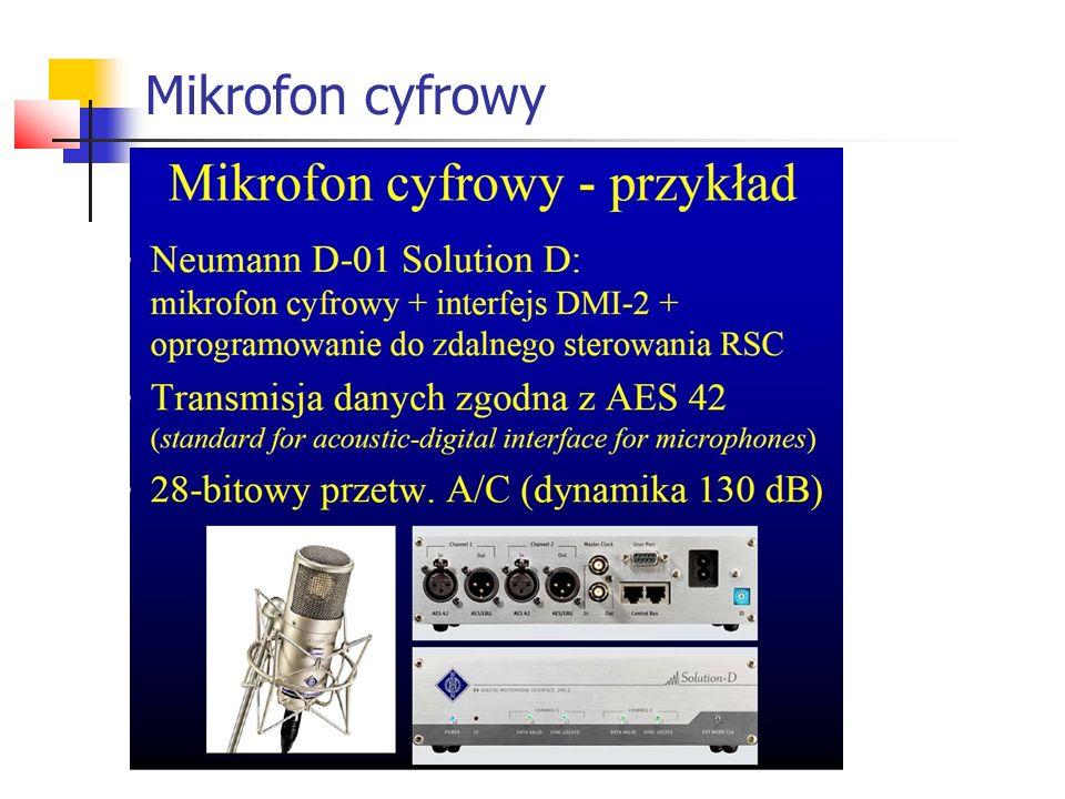 Mikrofon cyfrowy