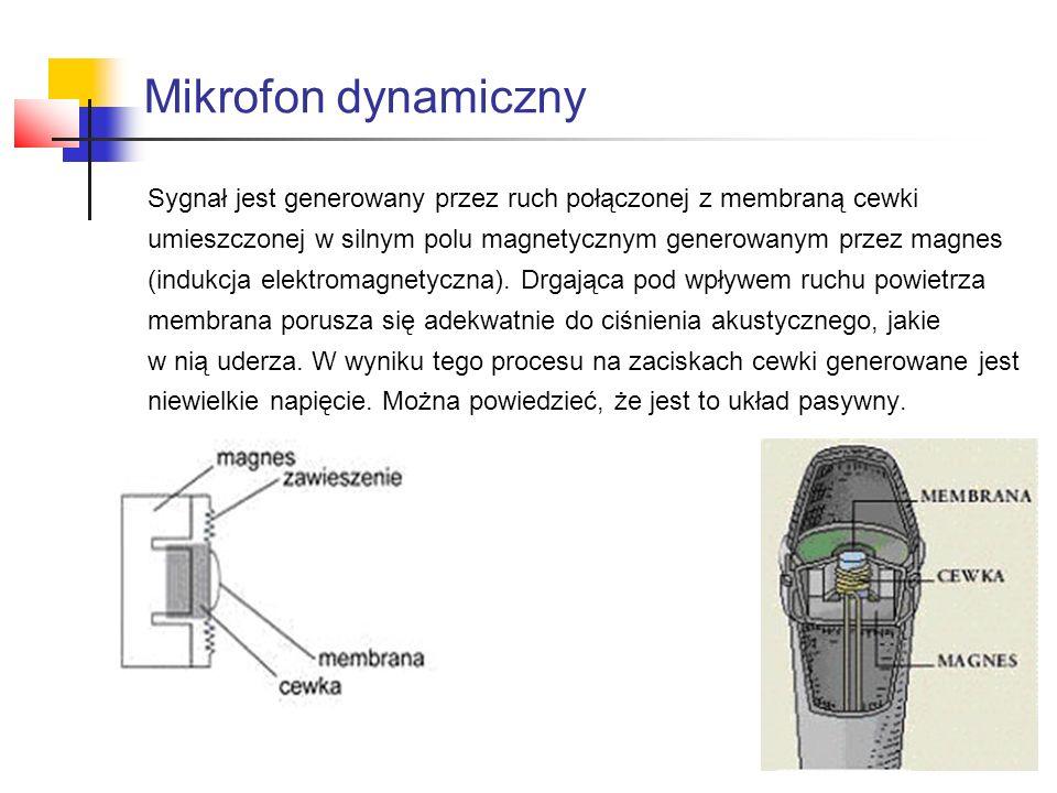 Mikrofon dynamiczny Sygnał jest generowany przez ruch połączonej z membraną cewki umieszczonej w silnym polu magnetycznym generowanym przez magnes (in