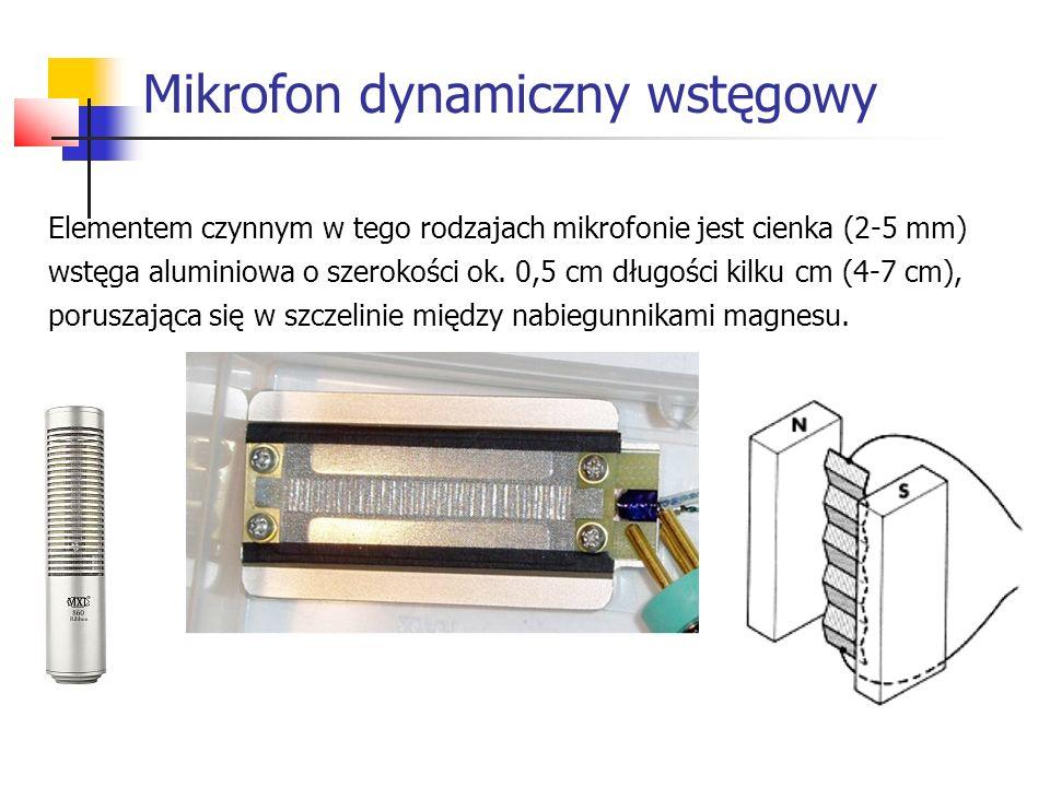 Elementem czynnym w tego rodzajach mikrofonie jest cienka (2-5 mm) wstęga aluminiowa o szerokości ok. 0,5 cm długości kilku cm (4-7 cm), poruszająca s