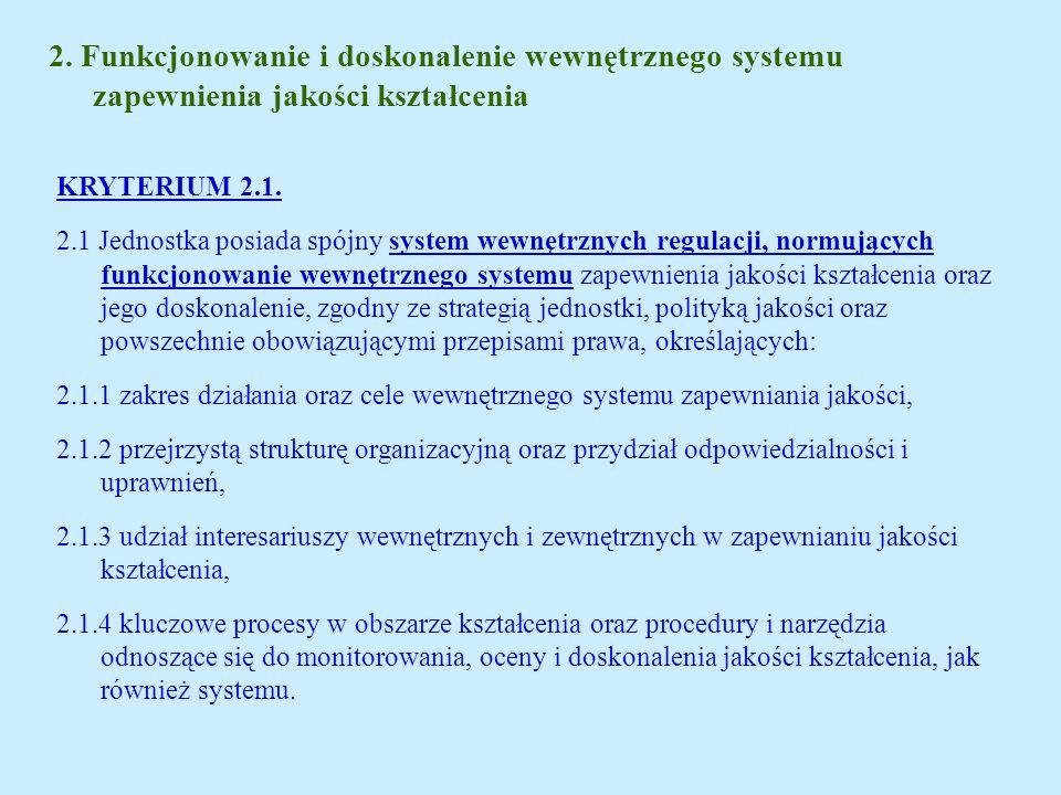 2. Funkcjonowanie i doskonalenie wewnętrznego systemu zapewnienia jakości kształcenia KRYTERIUM 2.1. 2.1 Jednostka posiada spójny system wewnętrznych