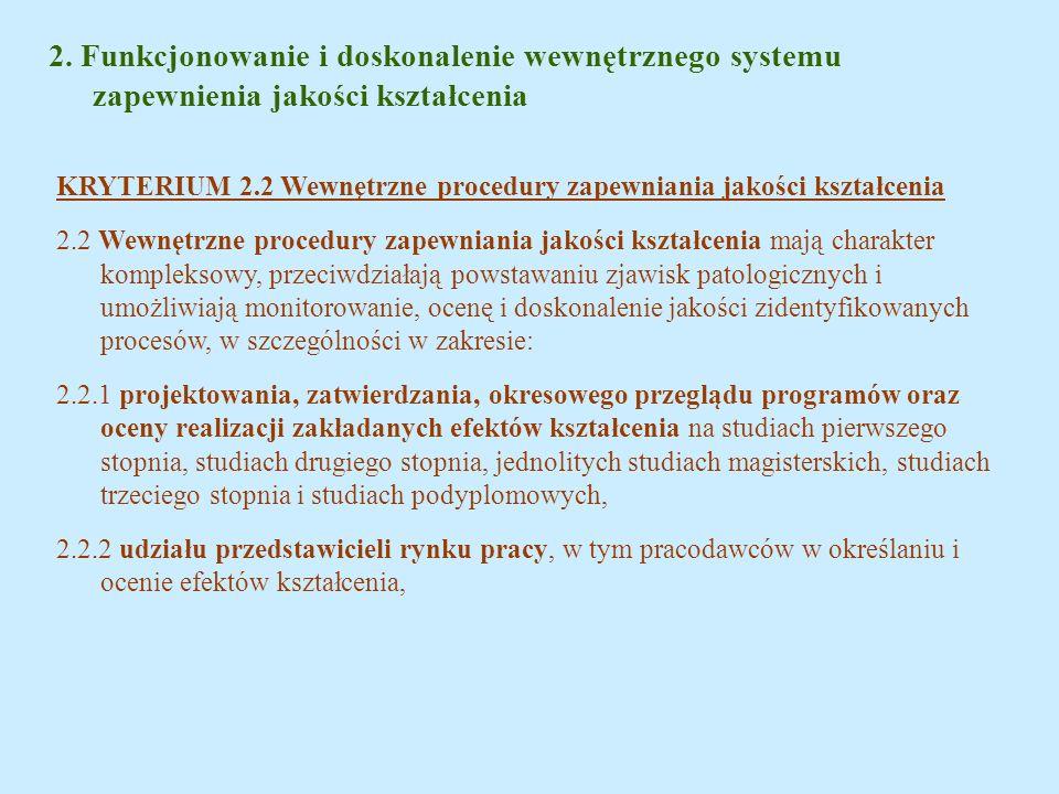 2. Funkcjonowanie i doskonalenie wewnętrznego systemu zapewnienia jakości kształcenia KRYTERIUM 2.2 Wewnętrzne procedury zapewniania jakości kształcen