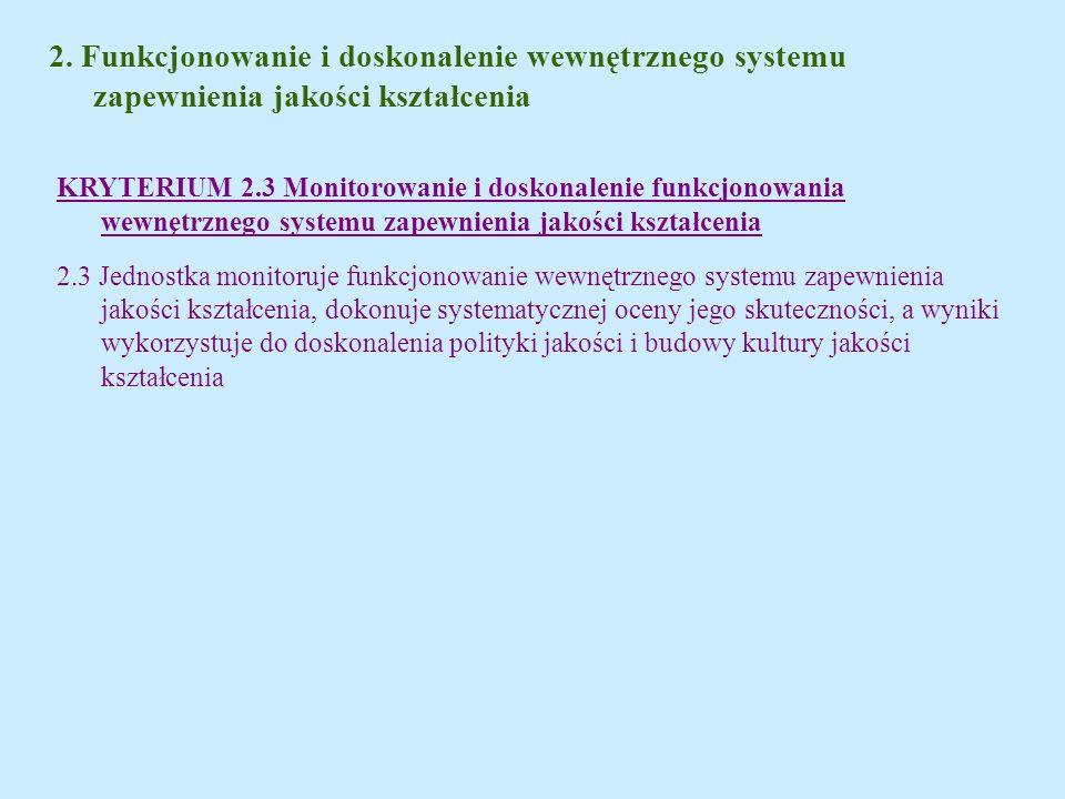 2. Funkcjonowanie i doskonalenie wewnętrznego systemu zapewnienia jakości kształcenia KRYTERIUM 2.3 Monitorowanie i doskonalenie funkcjonowania wewnęt