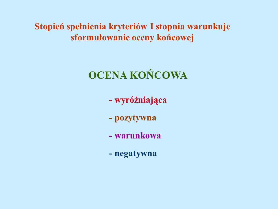 OCENA KOŃCOWA - wyróżniająca - pozytywna - warunkowa - negatywna Stopień spełnienia kryteriów I stopnia warunkuje sformułowanie oceny końcowej