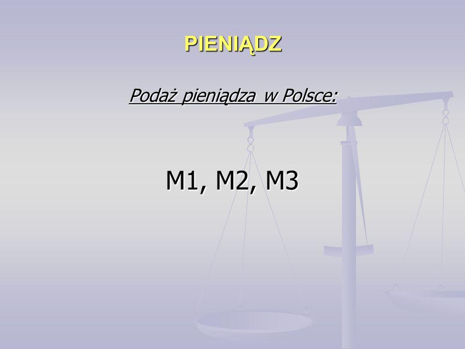 PIENIĄDZ Podaż pieniądza w Polsce: M1, M2, M3