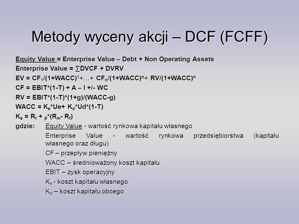 Metody wyceny akcji – DCF (FCFF) Equity Value = Enterprise Value – Debt + Non Operating Assets Enterprise Value = ∑DVCF + DVRV EV = CF 1 /(1+WACC) 1 +…+ CF n /(1+WACC) n + RV/(1+WACC) n CF = EBIT*(1-T) + A – I +/- WC RV = EBIT*(1-T)*(1+g)/(WACC-g) WACC = K e *Ue+ K d *Ud*(1-T) K e = R f + *(R m - R f ) gdzie: Equity Value - wartość rynkowa kapitału własnego Enterprise Value - wartość rynkowa przedsiębiorstwa (kapitału własnego oraz długu) Enterprise Value - wartość rynkowa przedsiębiorstwa (kapitału własnego oraz długu) CF – przepływ pieniężny WACC – średnioważony koszt kapitału EBIT – zysk operacyjny K e - koszt kapitału własnego K d – koszt kapitału obcego