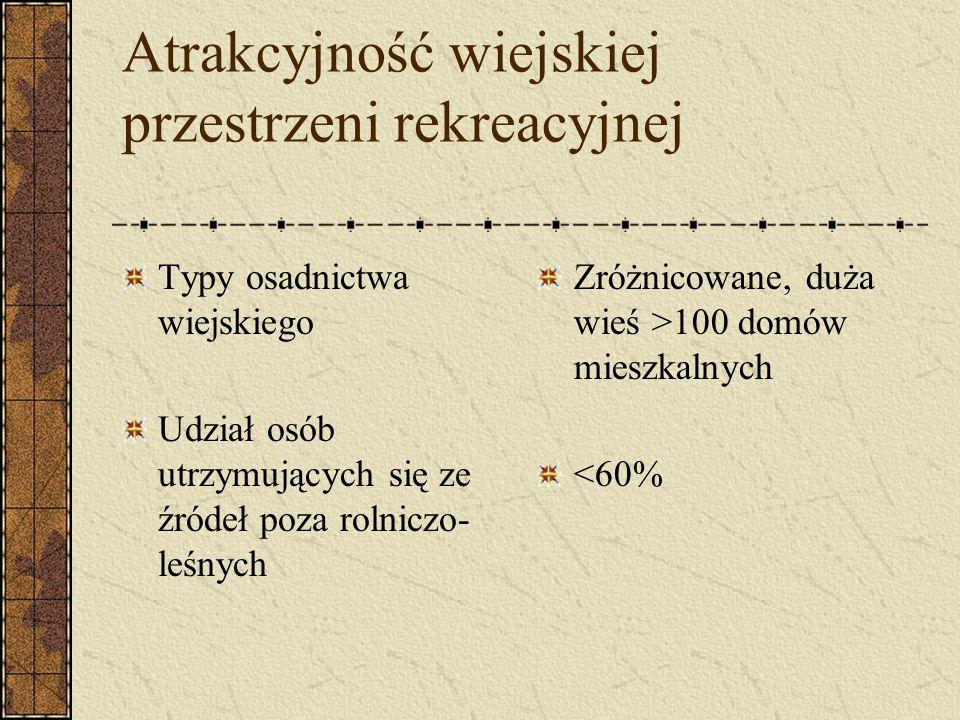 Warunki rozwoju turtstyki w gminie Zasoby przyrodnicze: jeziora, obszary chronione...